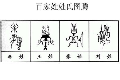 中国血统最高贵的姓氏排名,中国血统最高贵的姓氏分别有哪