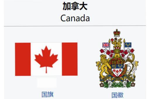 加拿大与澳大利亚在国际上什么地位?加拿大与澳大利亚比较