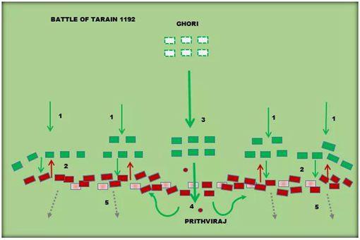 第二次特莱战役 揭秘第二次特莱战役意义