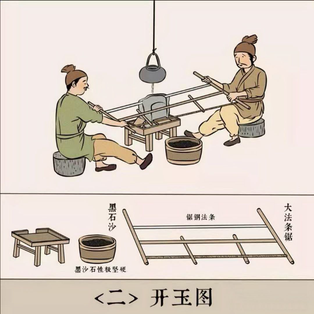 中国古代工匠是怎么制作玉器的