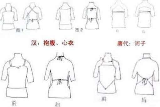 古代女性穿的内衣是怎么演变的